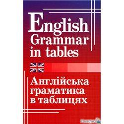 Английская грамматика в таблицах