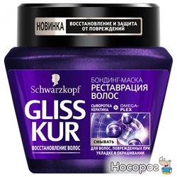 Маска Gliss Kur Hair Renovation для ослабленных и истощенных после окрашивания и стайлинга волос 300 мл (4015100194012)