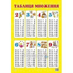 """Плакат Таблица умножения """"Звезда"""""""