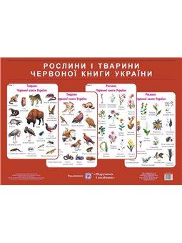 Растения и животные красной книги Украины. Комплект плакатов + методические рекомендации Учебники и пособия [2255555500606]