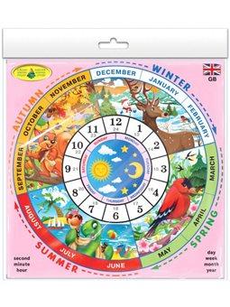 Игра Изучаем час английском