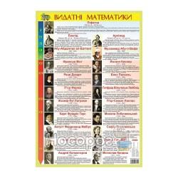 Плакат Видатні математики