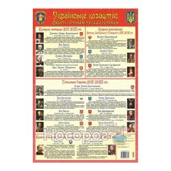 Плакат Видатні українські гетьмани та кошові