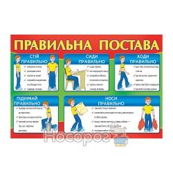 Плакат Правильна постава
