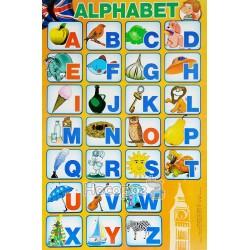 Плакат Англійський алфавіт